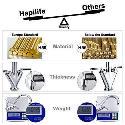 [Upgraded Version] Hapilife Contemporary Kitchen Sink Chrome Dual Lever Swivel Spout with UK Standard Fittings Mixer Monobloc Tap Hapi-03Z