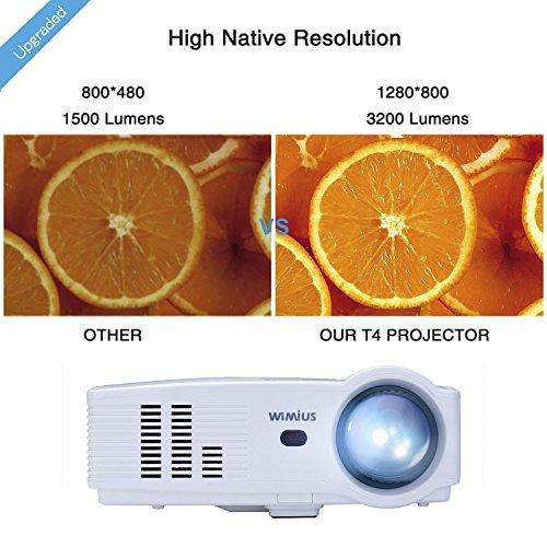Wimius Proiettore Alta Pixel Lcd Luminosità 3200 Lumen Risoluzione