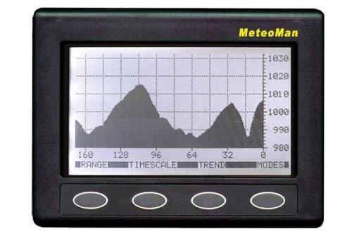 Nasa Barometer MeteoMan Barometer, für Schiffe/ Boote, Dunkelgrau Nmea-anzeige