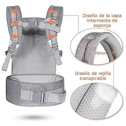 51s5A92i2bL. SS416  - Lictin Mochilas portabebé Manos libres - Portabebés transpirable ergonómicamente diseñado Múltiples posiciones Se adapta a medida que sus hijos crece, Certificado CE para bebé Hasta 15 kg