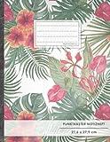 """Punktraster Notizbuch • A4-Format, 100+ Seiten, Soft Cover, Register, """"Dschungelfieber"""" • Original #GoodMemos Do"""