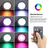 Lemonbest LED Panel Licht RGB verdeckte vertiefte Deckenlampe Farbe ändern Downlight flache Deckenleuchte Lampe mit Fernbedienung AC 85-265V (5W)