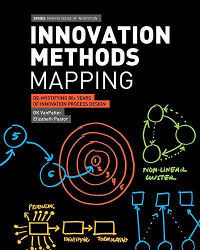 Innovation Methods Mapping: De-mystifying 80+ Years of Innovation Process Design