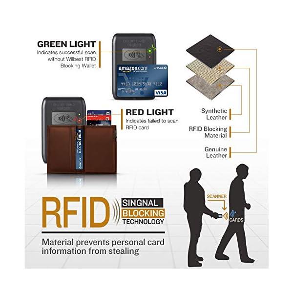 Portafoglio Uomo Pelle Porta Carte di Credito RFID Blocco Sottile Automatico Pop-up,Portafogli Senza Contatto di… 5 spesavip