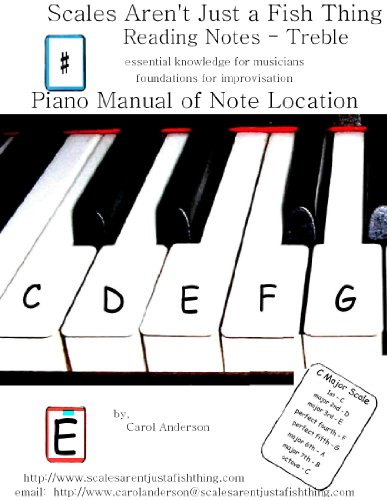 Treble Clef Piano note locator (Sight-reading for Young Musicians) (English Edition) - Piano Clef Note