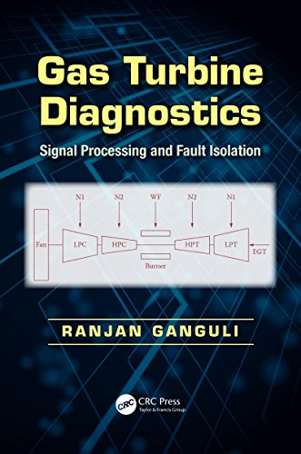 Dynamics page 3 library get gas turbine diagnostics signal processing and fault pdf fandeluxe Image collections