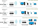 Asus RT-AC87U Router (WiF... Ansicht