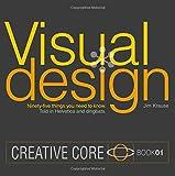 Visual Design (Creative Core)