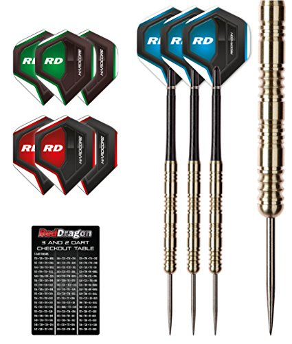 #Red Dragon Raider 2: 21g – 85% Tungsten Steel Darts with Cyan Hardcore Extra Thick Flights, Shafts, Wallet & Red Dragon Checkout Card#