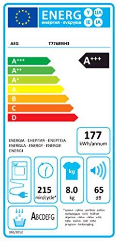 Wärmepumpentrockner AEG T77689IH3