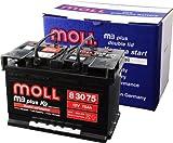 Moll M3 Plus K2 Doppeldeckel 83075 75Ah (660A...