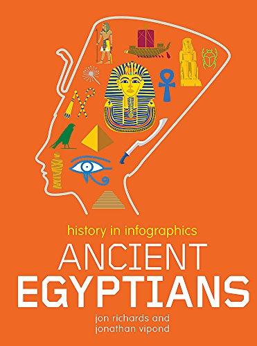 Ancient Egyptians PDF Books