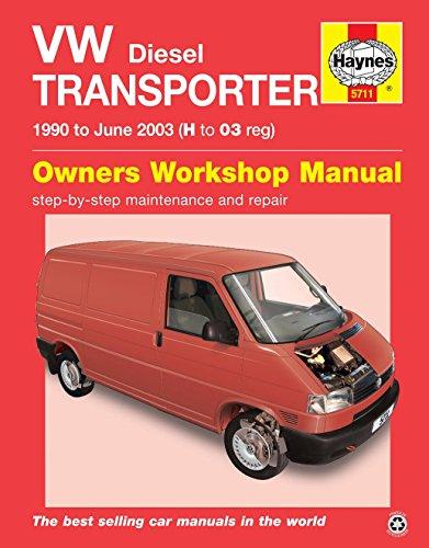 haynes-mrw5711-manual