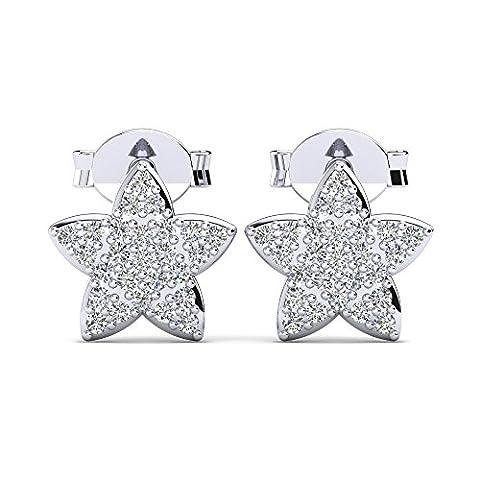 Moncoeur Ohrringe Star aus echtem 925 Sterling Silber Ohrstecker mit