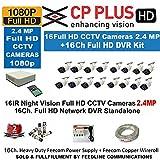 CP Plus 16 Channel DVR + 16 CP PLUS CAMERA + 2TB Surveillance