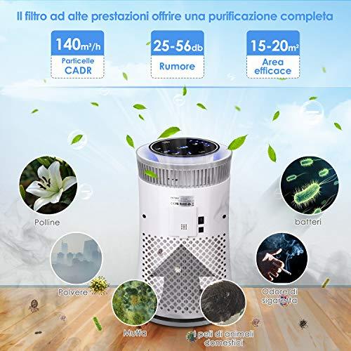 Zoom IMG-2 purificatore aria intey filtro hepa