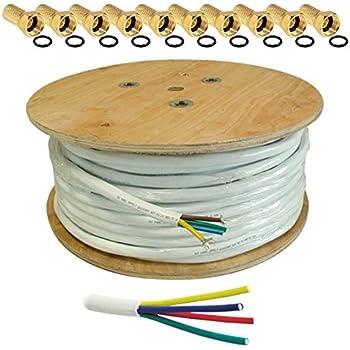 Quattro SAT Kabel 90dB Koaxialkabel doppelt geschirmt: Amazon.de ...