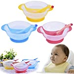 Lid & Temperature-Sensitive Spoons Baby Bowl Set with Spill Proof and Stay Put Suction (Pink)