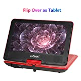 from ieGeek ieGeek 12.5 Portable DVD Player, 9.5 Swivel Screen, 5 Hour Rechargeable Battery, Supports SD Card and USB, Direct Play in Formats AVI/RMVB/MP3/JPEG (Red) Model NS-108