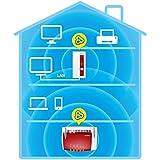 AVM FRITZ!WLAN Repeater 1750E (Dual-WLAN AC + N bis zu 1.300 MBit/s 5 GHz + 450MBit/s 2,4 GHz), Rot/Weiß, deutschsprachige Version Test