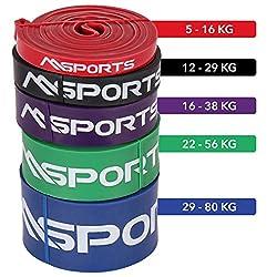MSPORTS Resistance Band in verschiedenen Stärken - Trainingsband | Gymnastikband | Widerstand-Bänder | (XL - Blau - 65 mm) - Fitnessband