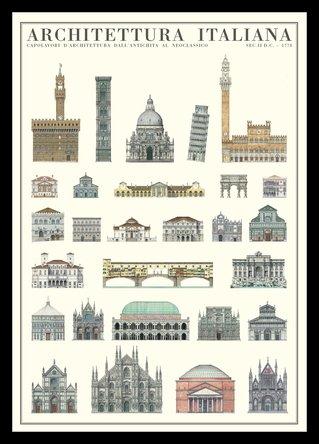 Italienische Architektur Plakat Poster Kunstdruck Bild im Alu Rahmen in schwarz 106x76cm - Germanposters