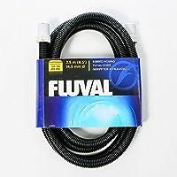 Filtro exterior para lijado de flúor, 105,205,106,206