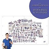 Lona-poster para dar clases | La Independencia de Estados Unidos
