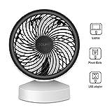 Best Home Fans - DOUHE USB Fan MINI Fan Desk Fan Small Review