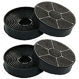 4er Super-Sparset alternativer Aktivkohlefilter passend für Respekta MIZ 0058 Kohlefilter Filter für Dunstabzugshaube Abzugshaube