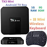 TX3Mini Android 7.1Amlogic s905W RAM 1G ROM 8G 2,4GHz WiFi 4K H.265100m LAN + i8Mini Wireless Tastatur