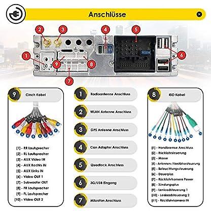 NEOTONE-MAX-620A-2DIN-Android-Autoradio-fr-Mercedes-Benz-ABCLSGESprinterVianoVito-Navigation-mit-Europakarten-2019-DAB-Untersttzung-WLAN-OBDII-RGB