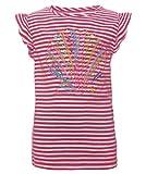 Review Mädchen Kleinkind-T-Shirt pink (71) 92