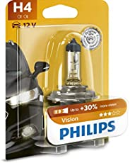 Philips Ampoule