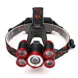 Best Petzl ricaricabile Fari - ALIKEEY Zoom 5X Xm-L T6 Led Torcia Ricaricabile Review