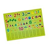 Tischset mit Lerneffekt - 2in1 - ABC/ Alphabet & 123/ 1x1 - Platzset für Kinder -