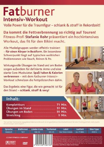 Fatburner Intensiv Workout: schlank & straff in Rekordzeit!