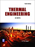 Thermal Compounds