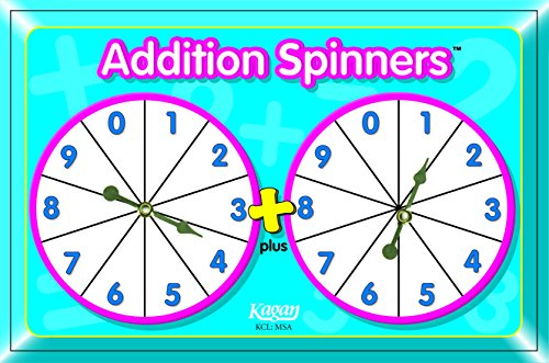 ADDITION SPINNERS - Spinner Banner