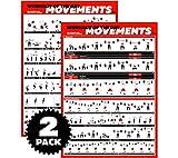 Profit Crossfit Übungsposter-Set - Anleitung mit 45 WOD-Bewegungen für Ganzkörpertraining - Körpergewicht, Langhantel, Kurzhantel, Kettlebell-Trainingsposter - 2 laminierte Poster 61 x 43 cm