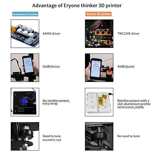 Eryone 3D Drucker Thinker S, Super leise,Magnetische und Flexible PEI-Druckoberfläche, Verbesserte XYZ-Achse, Extruder und Druckplattform, Druckgröße 300x300x400mm - 6