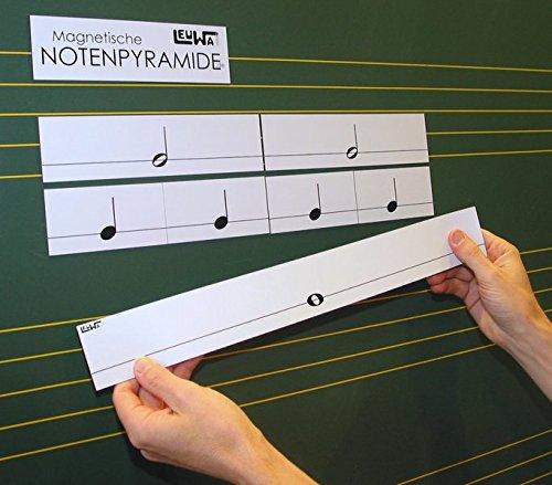 Magnetische Notenpyramide: Lernsystem auf Magnetkarten für die Tafel