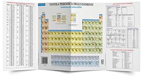 Tavola periodica degli elementi: 1