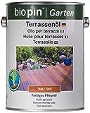 2,5L Biopin Terrassenöl teak