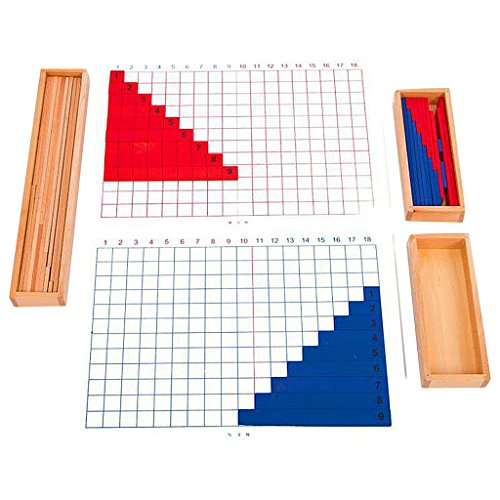 the function of linear counting within montessori math Function table worksheets in and out boxes worksheets here is a graphic preview for all of the function table worksheets & in and out boxes worksheets you can select different variables to customize these function table worksheets & in and out boxes worksheets for your needs.