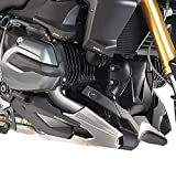 Sabot moteur Puig BM