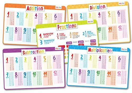 (merka Mathe-Set - Educational Kinder Placemats Set mit 5: Fraktionen, Multiplikation, Division, Subtraktion, Addition - Bundle, nicht Beleg Waschbar)