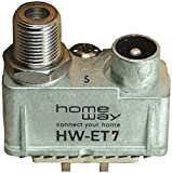 HOMEWAY HWET7 DVBSCT HAXHSMG0200C007 4250679716115