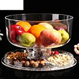 Best Peanuts Cake Pans - Love Home large transparent and WalnutPS plastic fruit Review