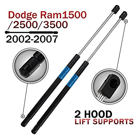 Dayincar Qty (2) DODGE Ram Hood Lift Supports Struts Dampers Shocks for 2002 to 2007 Dodge RAM 1500 2500 3500 by